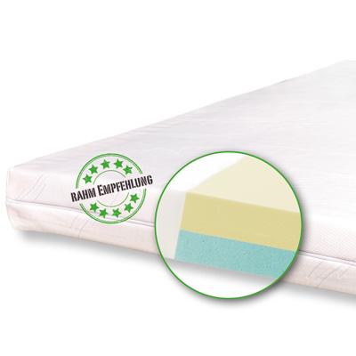 Premiummatratze, Matratze für Pflegebett, Dekubitusmatratze Sanitätshaus rahm