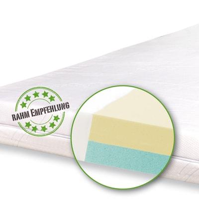 Sanitätshaus rahm kostenloses Pflegepaket beantragen matratze premium